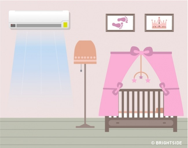 7 nguyên tắc bố mẹ cần tuân thủ để trẻ không bị ốm trong những ngày nắng nóng - Ảnh 5.