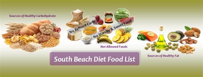Những chế độ ăn lành mạnh nhất theo đánh giá của cơ quan y tế Anh - Ảnh 4.
