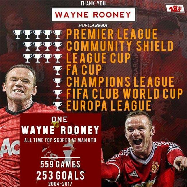 Rooney rang ro trong buoi tap dau tien cung CLB moi hinh anh 8