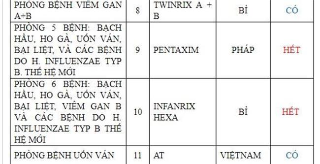 het vacxin 5 va 6 trong 1 dich vu: nhieu me om con ve nha doi, khong chiu tiem vacxin mien phi - 1
