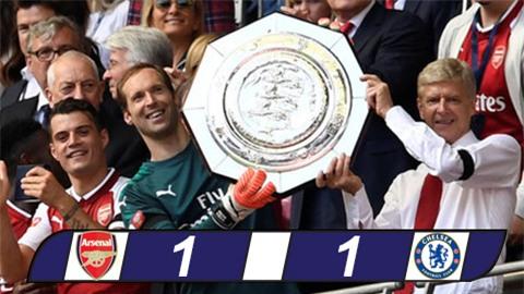 Morata sút hỏng luân lưu, Chelsea mất Siêu cúp Anh vào tay Arsenal
