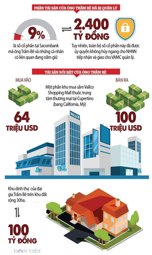 "infographic: tram be no hon ""2 trieu con lon""! hinh anh 3"
