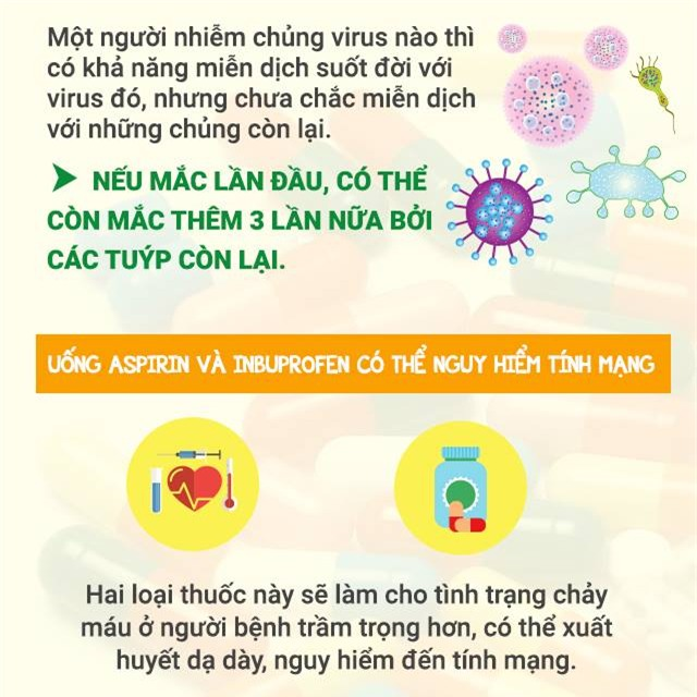 [infographic] nhung luu y quan trong nhat ve dich sot xuat huyet dang bung phat manh - 5