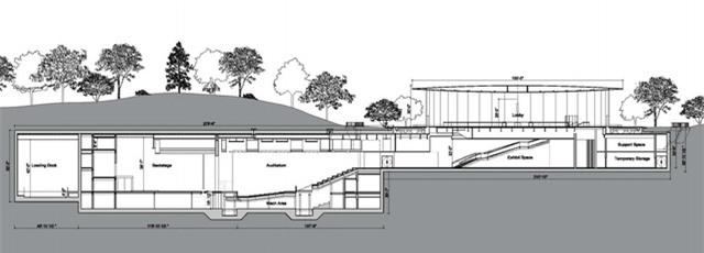 Dựa theo bản thiết kế, rạp hát được chia làm 2 phần, là phần trên bề mặt, và khán phòng chính nằm dưới lòng đất.