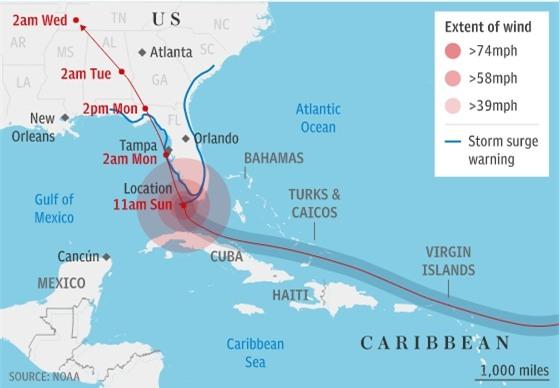 Đồ họa mô phỏng đường đi của bão Irma (Ảnh: NOAA)