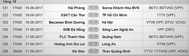 Công Phượng, HAGL, tuyển Việt Nam, V-League