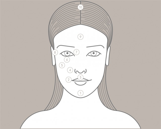 """""""Đũa thần"""" Kansa: Bí quyết nghìn năm giúp phụ nữ Ấn xóa nếp nhăn, giữ gìn làn da tươi trẻ - Ảnh 4."""