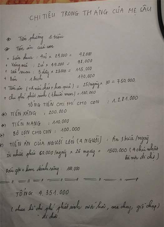 Cao thủ chi tiêu Hà Nội chỉ 3 triệu/tháng cho nhà 5 người khiến chị em giật mình thảng thốt - Ảnh 1.