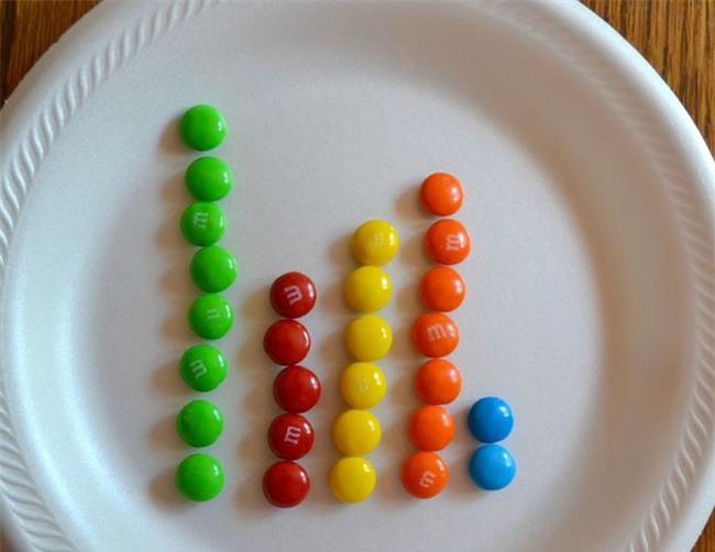10 cách dạy toán cho trẻ mẫu giáo học mà như chơi - Ảnh 1.