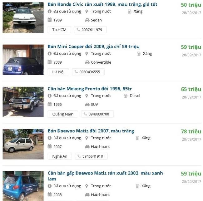 mua ô tô, mua xe, mua ô tô cũ, ô tô giá rẻ, xe cũ, ô tô cũ, Thị trường ô tô