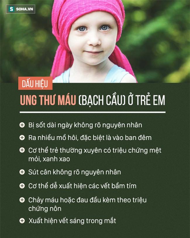 Cảnh báo: Có tới 90% số trẻ bị ung thư máu đều có cùng một nguyên nhân không ai ngờ tới - Ảnh 1.