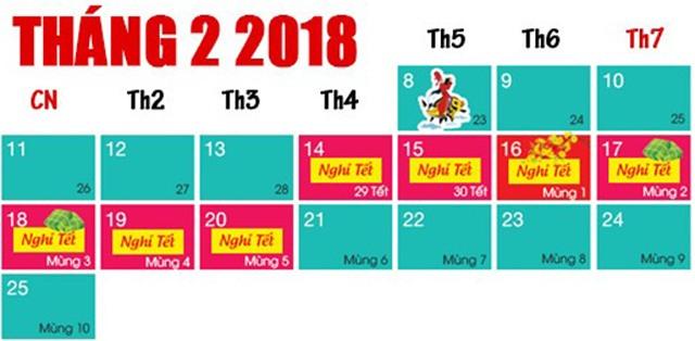 da chot phuong an nghi tet nguyen dan 2018 trinh thu tuong - 2