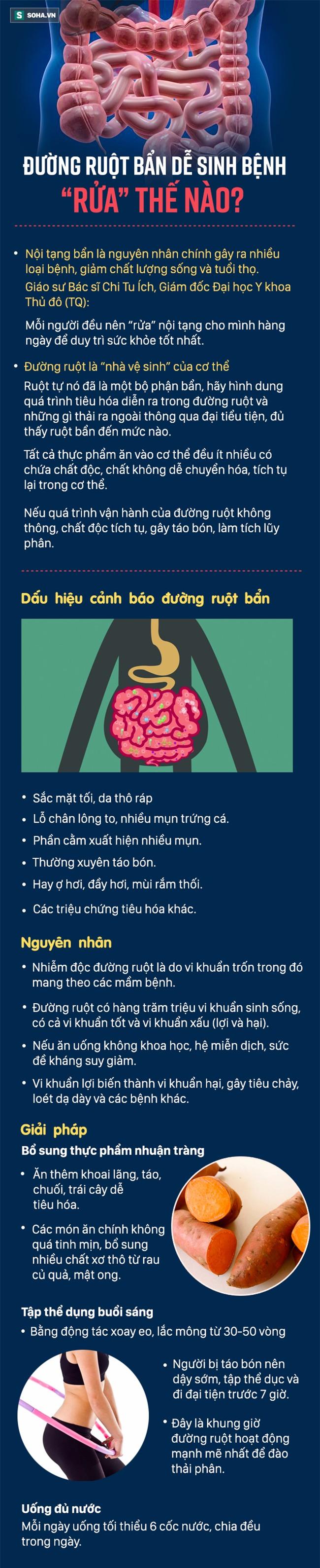 [Đọc nhanh] Danh y chỉ lý do gây bẩn đường ruột, cách làm sạch ruột ai cũng nên thực hiện - Ảnh 1.