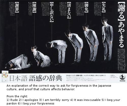 Khải Silk nói đi nói lại câu cúi đầu xin lỗi, đừng tưởng bạn đã biết: Ngoài Nhật, ở đâu xin lỗi bằng cúi đầu? - Ảnh 4.