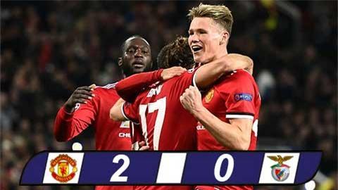 Benfica mắc lỗi, M.U thắng nhàn tại tổ ấm Old Trafford