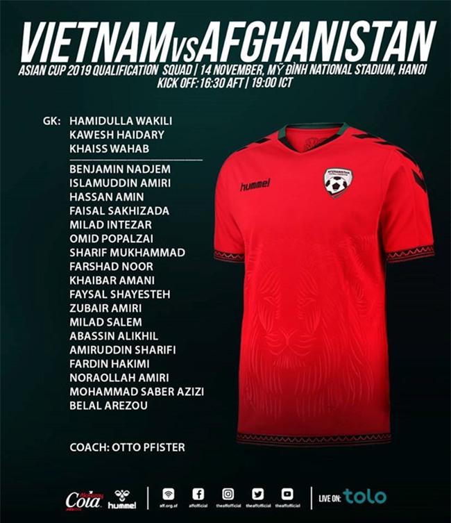 Afghanistan goi nhieu cau thu o chau Au tai dau tuyen Viet Nam hinh anh 1