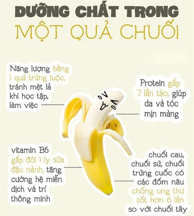 phuong phap giam can bang chuoi cuc doc dao cua seo in young! - 3