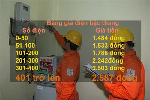 giá điện,biểu giá bán lẻ điện,evn,công tơ điện,số điện