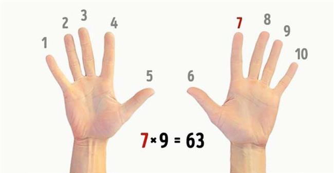 Mẹ dạy bé nằm lòng 11 quy tắc khoa học dễ ợt này, không bài toán đố vui nào gây khó dễ được con - Ảnh 10.
