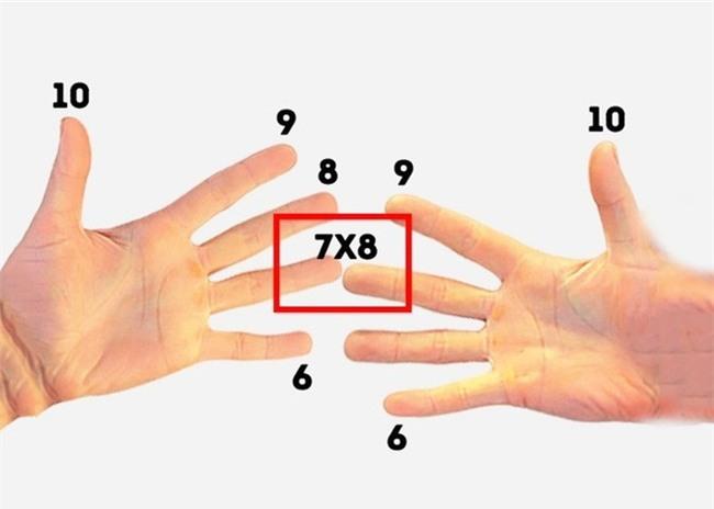 Mẹ dạy bé nằm lòng 11 quy tắc khoa học dễ ợt này, không bài toán đố vui nào gây khó dễ được con - Ảnh 9.