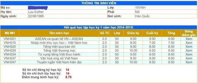 Hari Won vừa ra mắt MV mới bằng Tiếng Việt (nhưng vẫn chẳng ai hiểu đang hát gì) - Ảnh 2.