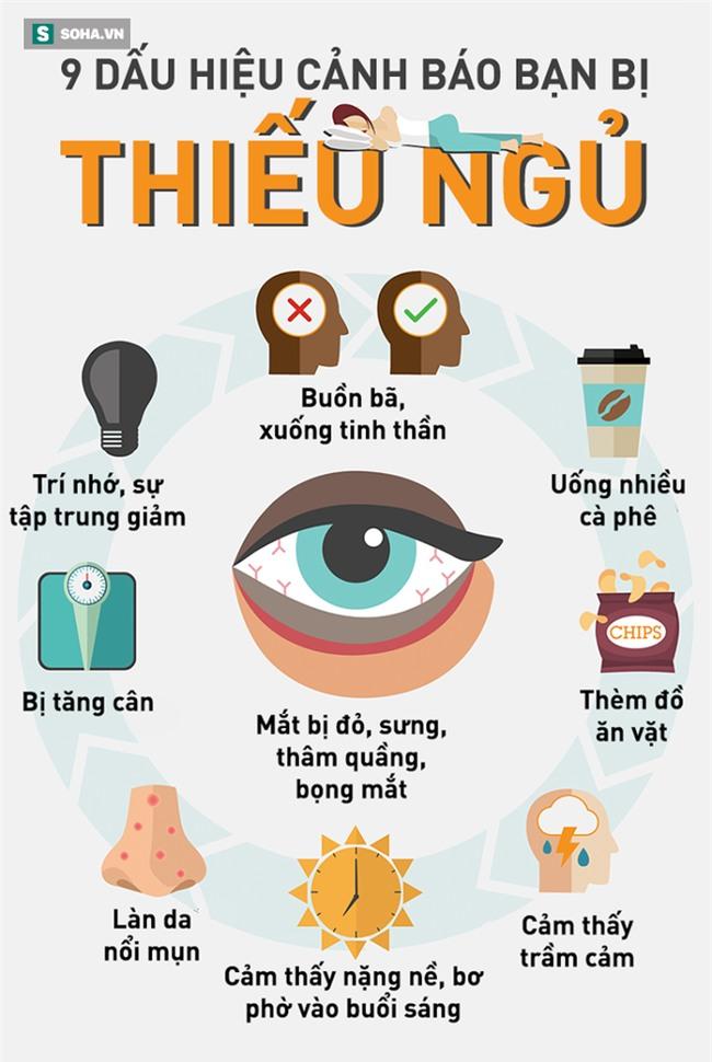 [Đọc nhanh] 9 dấu hiệu cảnh báo bạn bị thiếu ngủ, đừng để cơ thể suy kiệt mới điều chỉnh - Ảnh 1.