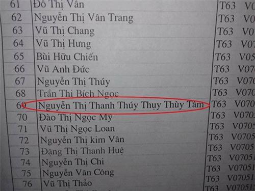 Tên dài nhất Việt Nam