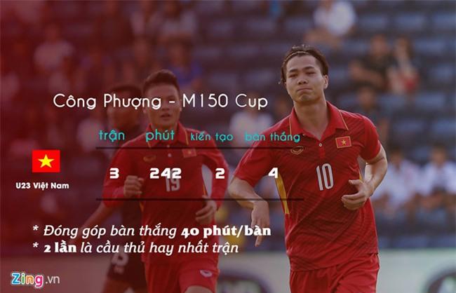 Thang U23 Thai Lan 2-1, U23 VN doat hang ba giai giao huu quoc te hinh anh 1