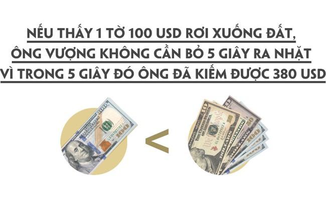 Phạm Nhật Vượng,Vingroup,tỷ phú Việt,đại gia Việt,tỷ phú USD