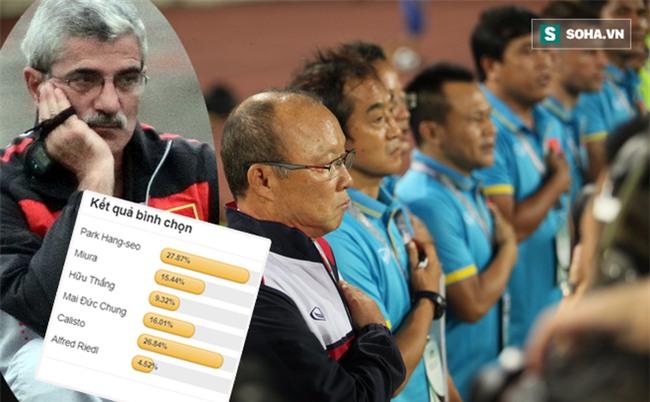 """HLV Park Hang-seo nhận được """"món quà"""" khó tin, chưa biết mừng hay lo trước thềm VCK U23 châu Á"""