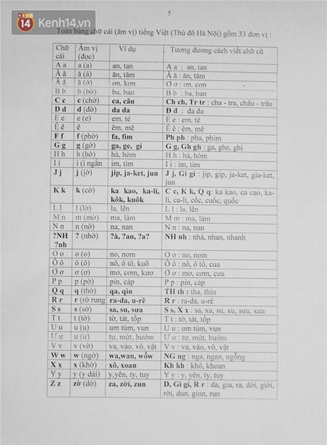 PGS.TS Bùi Hiền nói về phần 2 cải tiến tiếng Việt: Kuộk sốw gồm kí tự k (cờ) và w (ngờ), ghép lại vẫn đọc là cuộc sống thôi! - Ảnh 2.