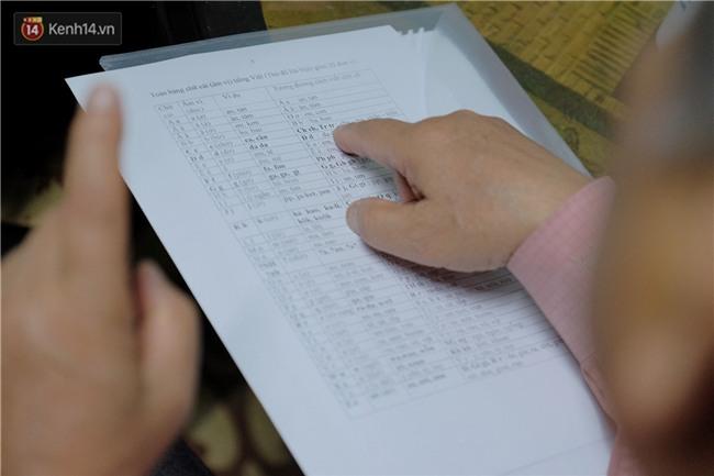 PGS.TS Bùi Hiền nói về phần 2 cải tiến tiếng Việt: Kuộk sốw gồm kí tự k (cờ) và w (ngờ), ghép lại vẫn đọc là cuộc sống thôi! - Ảnh 6.