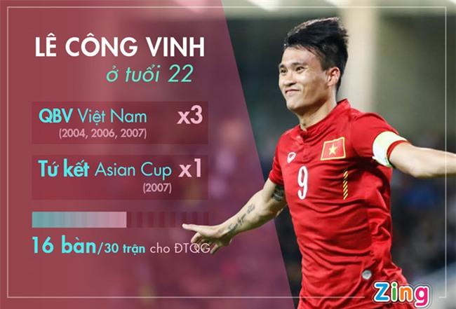 Cong Vinh: 'Cong Phuong can lon nhanh hon nua trong nam 2018' hinh anh 2