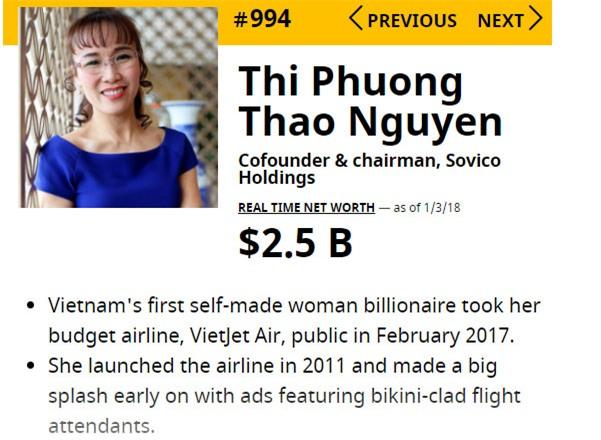 chứng khoán,VN-Index,thị trường chứng khoán,cổ phiếu bất động sản,cổ phiếu ngân hàng,Nguyễn Thị Phương Thảo,HDBank,VietJet,Phạm Nhật Vượng,tỷ phú USD