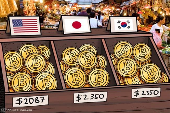 Tai sao chinh phu Han Quoc muon cam Bitcoin? hinh anh 3
