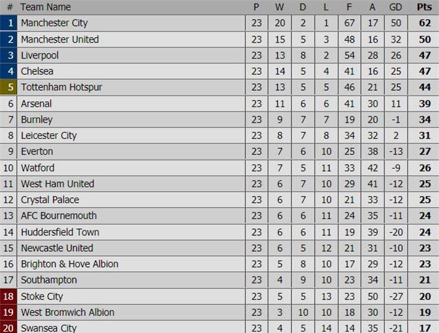 Man Utd thắng 3 sao, rút ngắn cách biệt với Man City xuống 12 điểm - Ảnh 11.