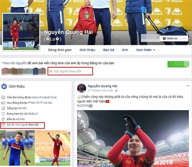 Facebook tiền vệ Quang Hải tăng 40.000 follower chỉ 2 tiếng sau trận bán kết thế kỷ-2