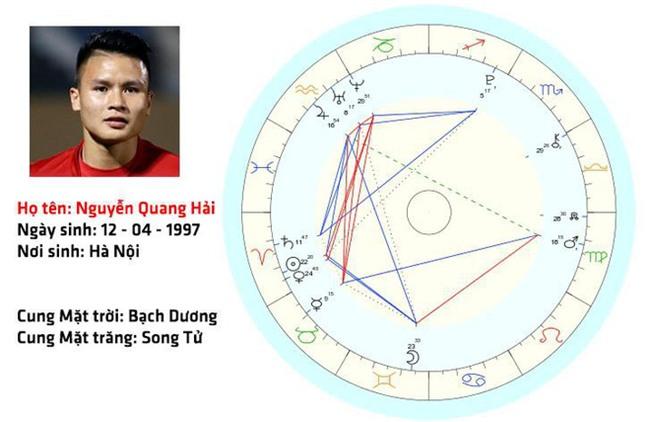 Nguyễn Quang Hải - chàng soái ca Bạch Dương ngoài đời thực  - Ảnh 1.