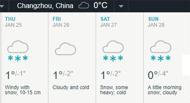 Dự báo thời tiết ở Thường Châu (Trung Quốc)