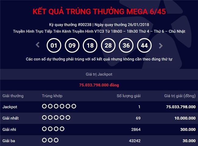 Kết quả Vietlott ngày 26.1: Giải Jackpot 75 tỷ bất ngờ tìm được chủ nhân