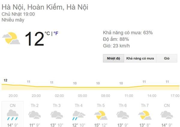 Nguoi ham mo doi mua, xep hang cho U23 Viet Nam o My Dinh hinh anh 3