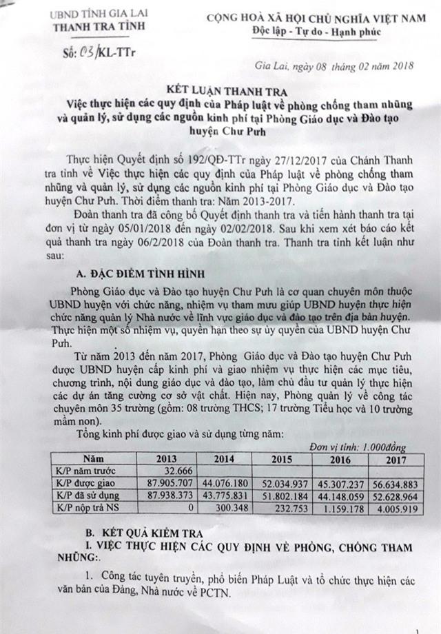 Kết luận của Thanh tra tỉnh đã chỉ ra nhiều sai phạm của phòng GD-ĐT huyện Chư Pưh