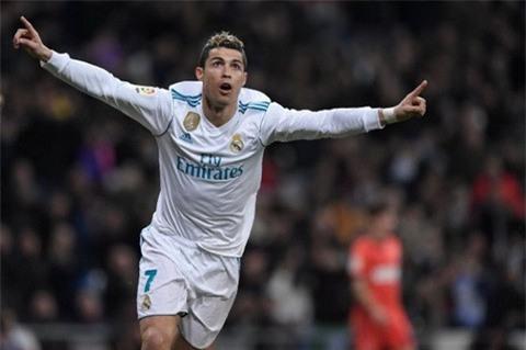 C.Ronaldo ghi nhiều bàn thắng hơn mùa giải trước