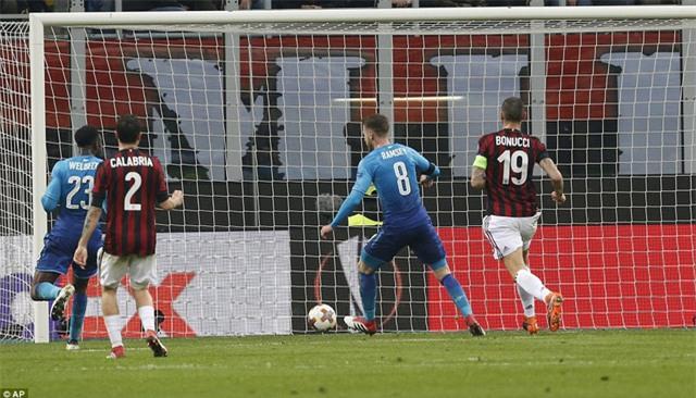 Hàng thủ AC Milan không còn vững chắc trước Arsenal tấn công khá sáng tạo