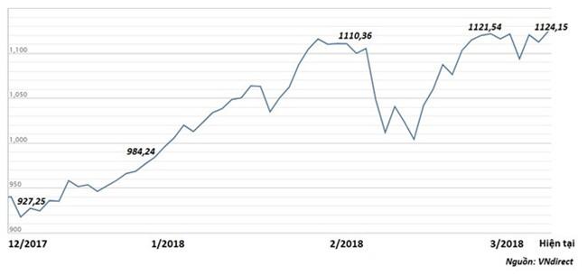 Cổ phiếu công ty bầu Đức tăng mạnh, muốn mua không ai bán