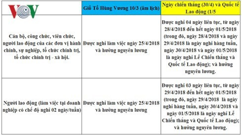 Lịch nghỉ chính thức Giỗ Tổ Hùng Vương, 30/4 và 01/5/2018 - Ảnh 2.