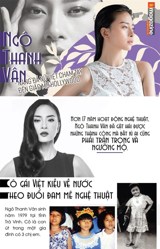 ngo thanh van blogtamsuvn (3)