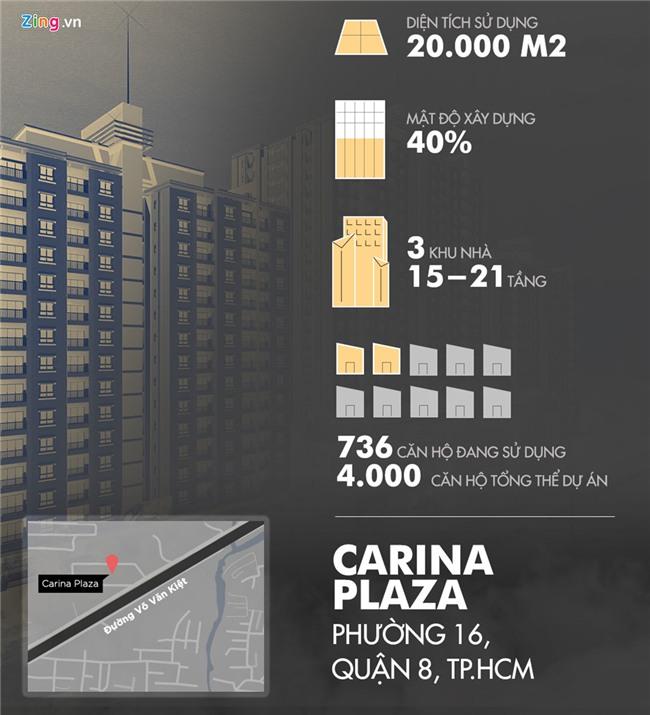 Thêm 1 người tử vong trong vụ cháy chung cư Carina Plaza ở Sài Gòn