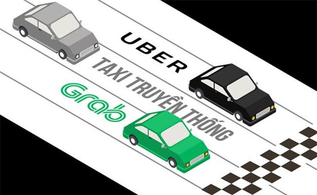 Cái chết của Uber có mang lại cơ hội cho taxi truyền thống?