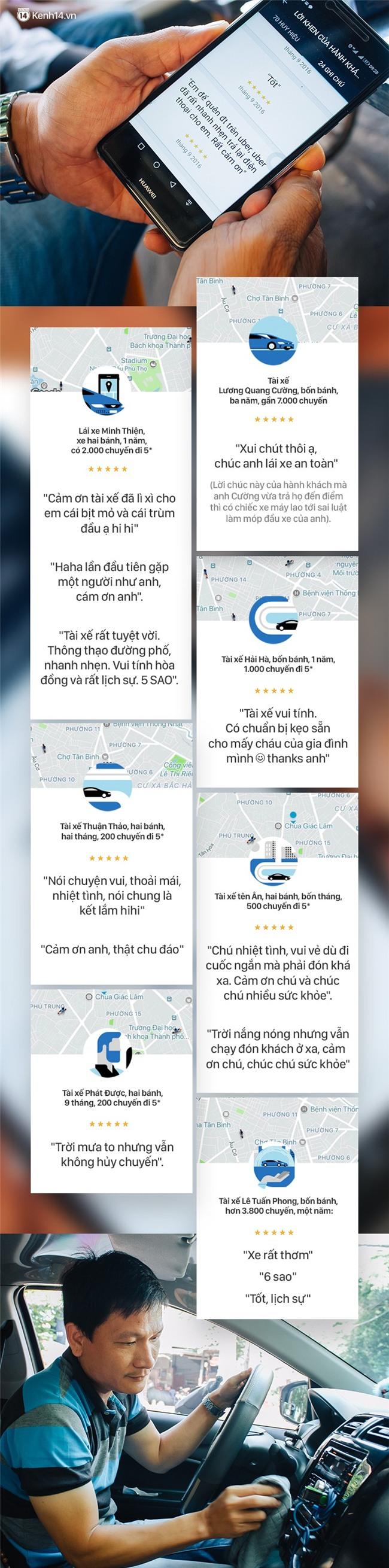 Những giờ cuối cùng của kỷ nguyên Uber tại Việt Nam - Ảnh 7.